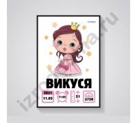 """Красочная именная метрика на рождение дочки """"Малюся"""""""